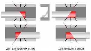 rezka-plintusa