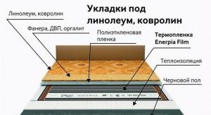 Enerpia_film_Termoplenka_montaj_Linoleum1